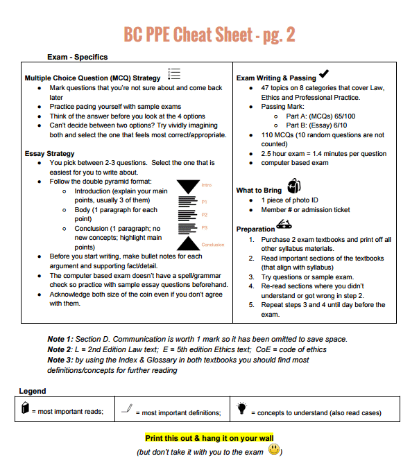 Our 2-page BC PPE cheat sheet is included inside the course. Print it off and hang it by your favourite study spot.