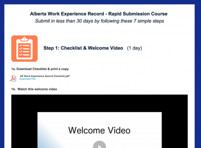 Module/Step 1 (1 day) - is downloading the checklist and watching the welcome video explaining what the next 30 days of your self-directed course will look like.