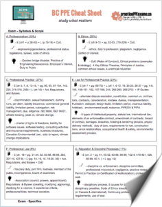 bc ppe cheat sheet